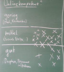 onlinekompetenz